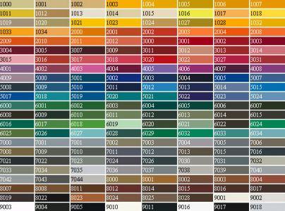 Zimmer wandfarbe ideen